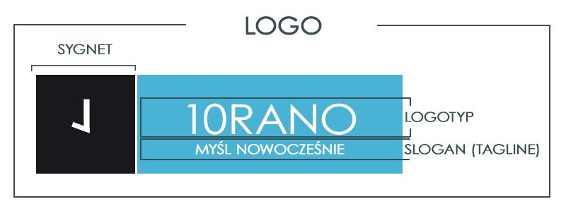 z_czego_sklada_sie_logo